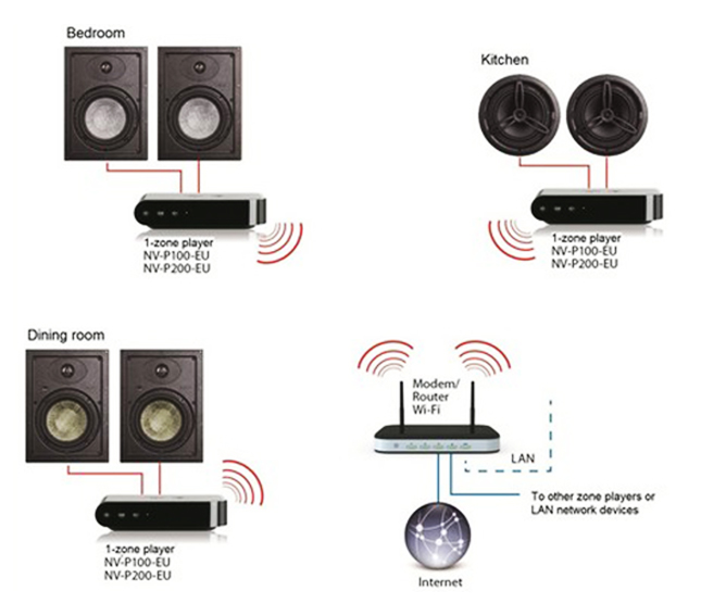 the-wireless-dual-band-syst