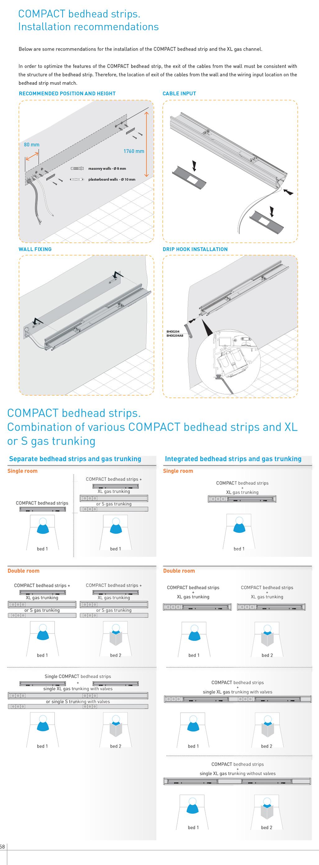 Compact-bedhead-strips