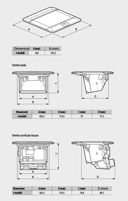 Dimensions of pop-up boxes