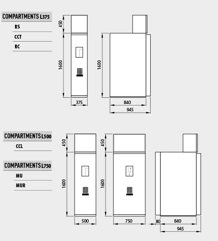 Compartments with disconnector
