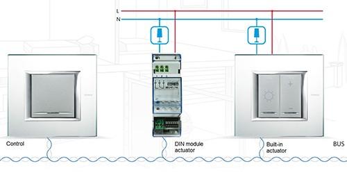 I-dispositivi-Automazione-luci-e-tapparelle-si-installano