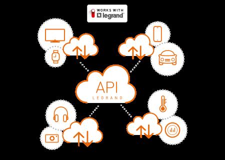 MyHOME_Up integrazione API