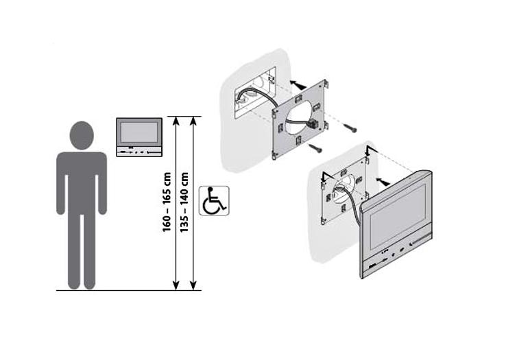 Installation suitability classe-300x13e