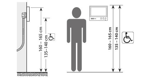 installation-suitabilitybasic_kits