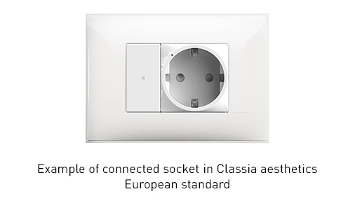 casi-socket-classia